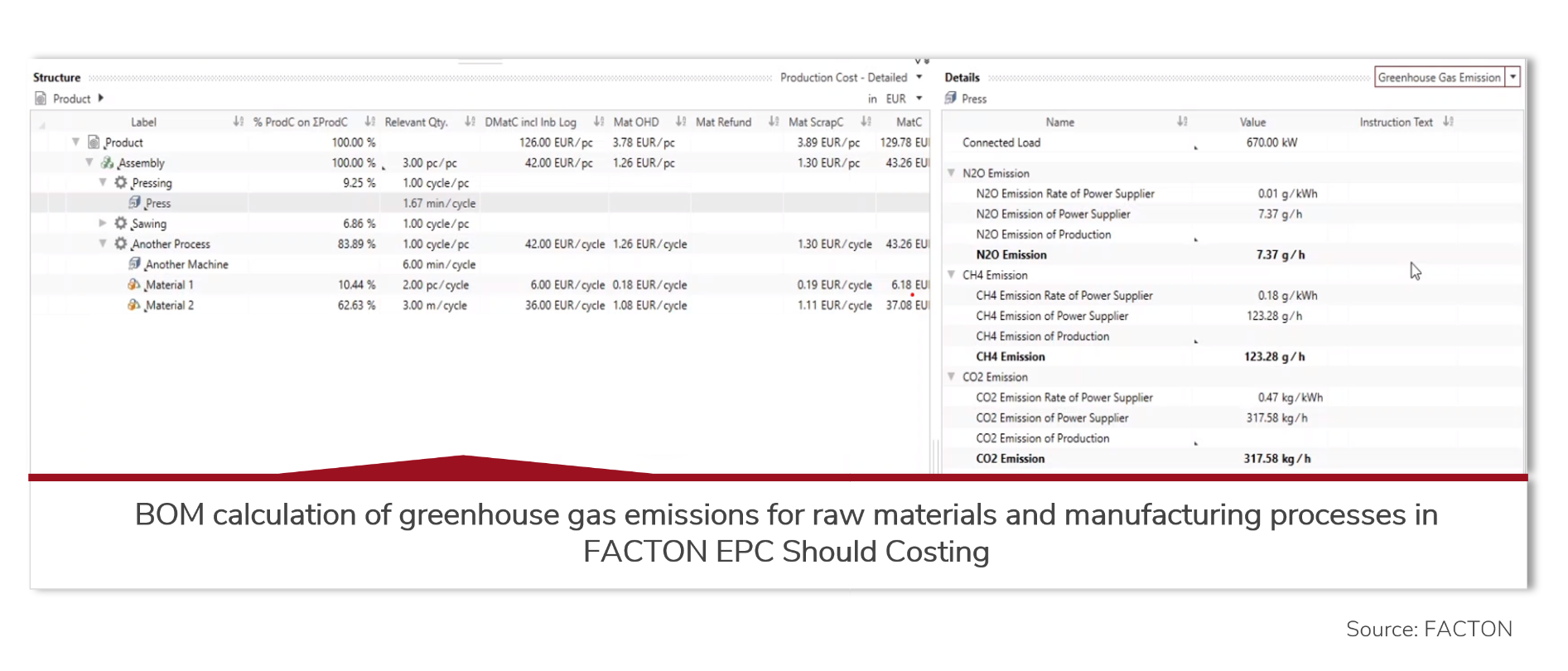 Greenhouse gas emissions calculation in FACTON EPC