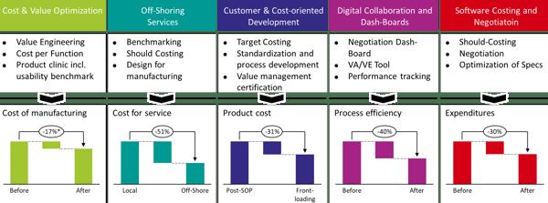 visual-umlaut-value-analysis_example